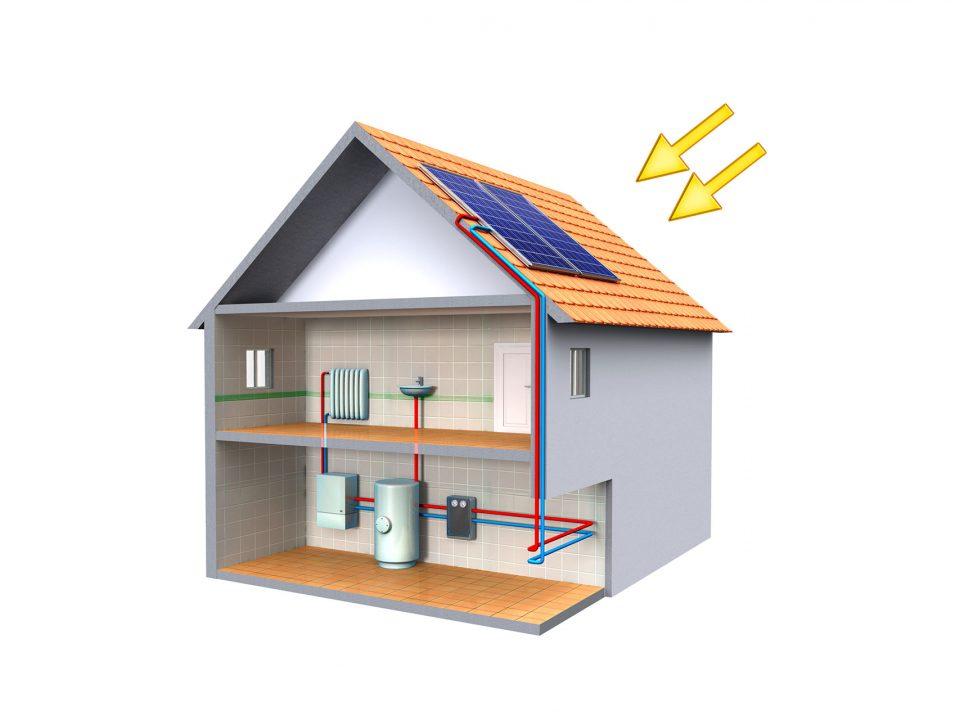 Solarne ogrzewanie wody. Jak działają solary do grzania wody?
